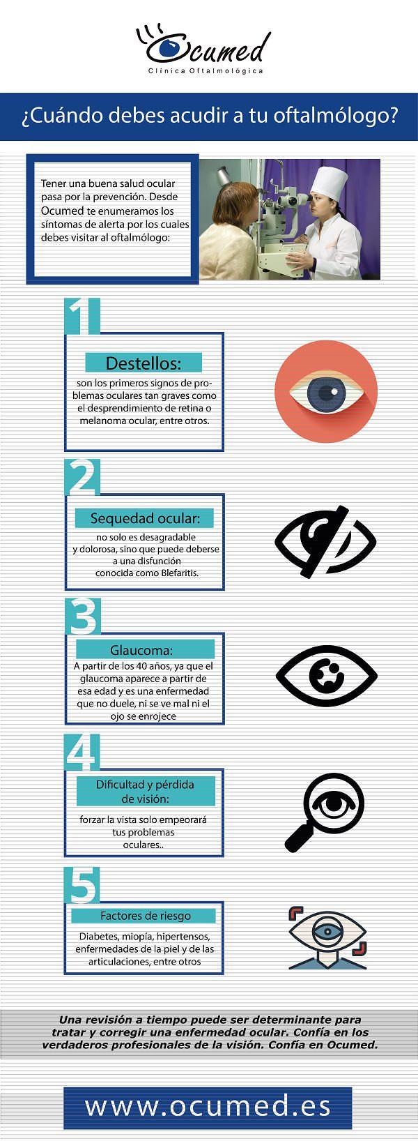 infografia acudir oftalomologo - clinica ocumed