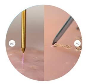 jett plasma tratamiento ojo seco